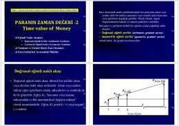 Sunum 3 (14/10/2014) : Paranın zaman değeri