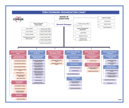 TÜRK EXIMBANK ORGANIZATION CHART