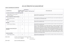 2014-2015 öğretim yılı bahar dönemi