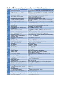 Tablo 1 - Transgenik Hayvan Teknolojileri Uygulama ve Araştırma