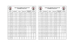 7.SINIF DBS-2 DENEME CEVAP ANAHTARI (B GRUBU) 27 Nisan