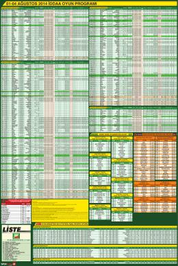 01-04 ağustos 2014 iddaa oyun programı