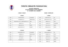 sporcu çıkış listesi - Türkiye Cimnastik Federasyonu