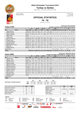 Turkey vs Serbia 70 - 76 OFFICIAL STATISTICS