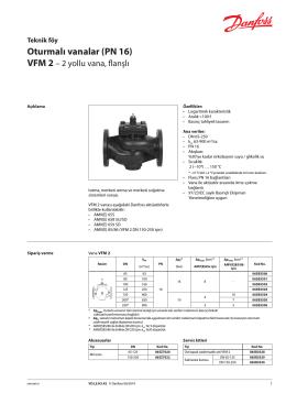VFM 2 - Danfoss.com