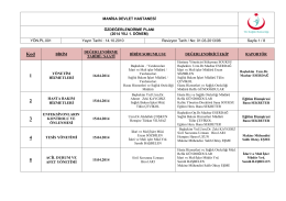 Kod 1 2 3 4 5 - Manisa Devlet Hastanesi