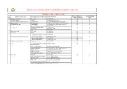 2014 analiz fiyat - İstanbul Gıda Kontrol Laboratuvar Müdürlüğü