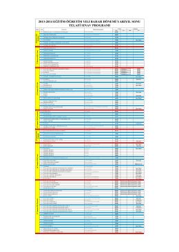 2013-2014 Bahar Yarıyılı Telafi (Bütünleme) Sınav Program