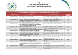 Bölgesel Rekabet Ve Yenilik Mali Destek Programı Sonuçları