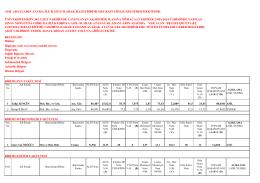 24/01/2014 Tarihinde Yapılan Öğretim Elemanı Sınav Sonuçları için