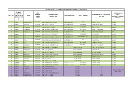 2014 yılı aile hekimleri performans değerlendirme komisyonu kararları