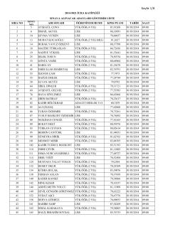 Sayfa 1/8 2014-5021 İCRA KATİPLİĞİ SINAVA ALINACAK