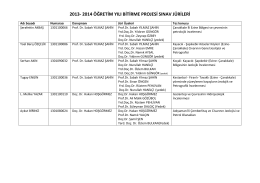 Bitirme Projesi II Sınavı Jüri Üyeleri