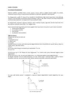 2014-2015 B Malzeme 1 dersi 6.hafta _internete_