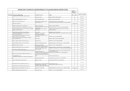2015 Yılı Birleşik Denetim Programı