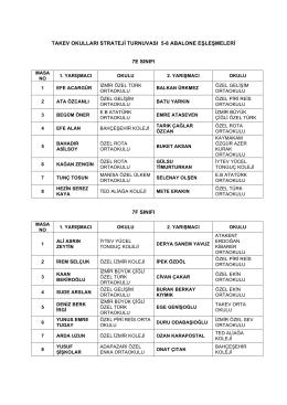 takev okulları strateji turnuvası 5-8 abalone eşleşmeleri 7e sınıfı 7f