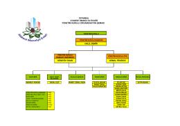 Yönetim Şeması - atakent manolya evleri
