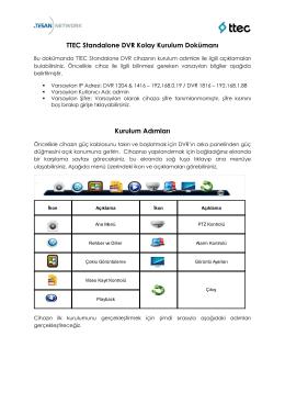 Ttec 1000 SERİSİ DVR Kullanım Kılavuzu