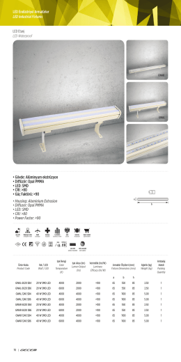 • Gövde: Alüminyum ekstrüzyon • Diffüzör: Opal PMMA • LED: SMD