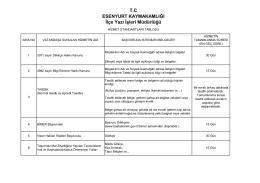Esenyurt İlçe Yazı İşleri Müdürlüğü Hizmet Standartları