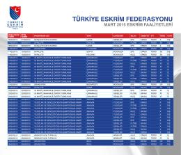 MART 2015 - türkiye eskrim federasyonu