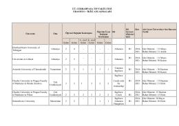 Erasmus Plus İkili Anlaşmalar 2014-2021 Listesi