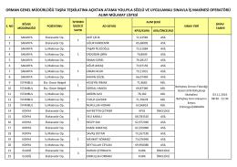 İŞ MAKİNESİ OPRTR - Orman Genel Müdürlüğü