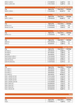 WDU 1.5/R3.5 1753280000 5,30 TL 100 WDU 1.5/R3.5 BL