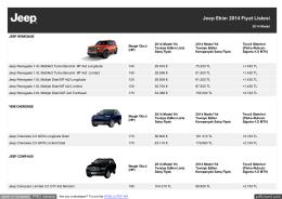 Jeep Ekim 2014 Fiyat Listesi