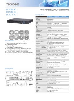 OK-5204 HD OK-5208 HD OK-5216 HD