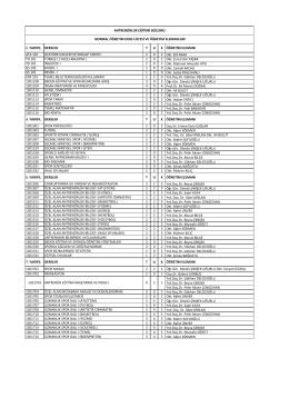 2014-2015 Öğretim Yılı Güz Yarıyılı Antrenörlük Eğitimi Bölümü Ders