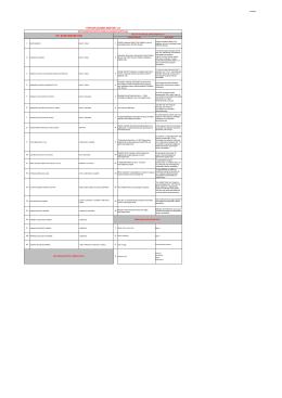 toplam çalışma noktası:112 - Adana Büyükşehir Belediyesi