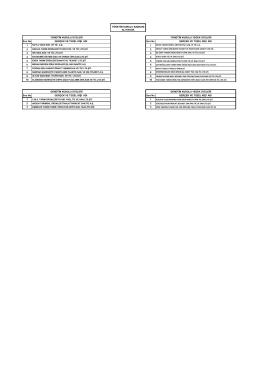 Yönetim ve Denetim Kurulu Listesi