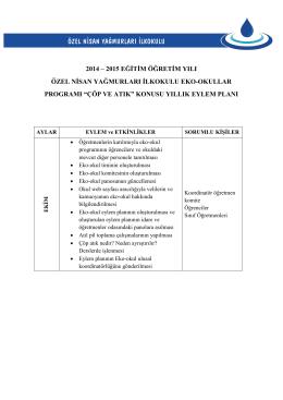 Eko-OKUL Eylem Planı - Nisan Yağmurları İlkokulu