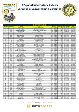 erkekler genel tasnif - Çanakkale Rotary Kulübü
