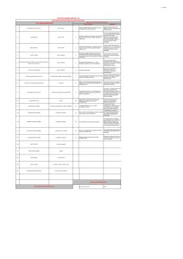 17.11.2014 Tarihli Çalışma Noktaları(100 adet)