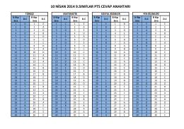 10 nisan 2014 9.sınıflar pts cevap anahtarı
