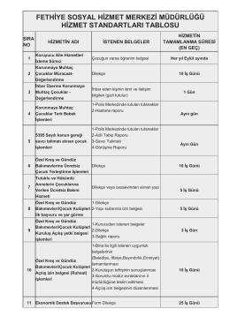 Sosyal Hizmet Merkezi Müdürlüğü Kamu Hizmet Standartları Tablosu