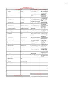 11.11.2014 Tarihli Çalışma Noktaları(93 adet)