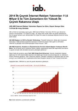 2014 İlk Çeyrek İnternet Reklam Yatırımları 11,6 Milyar $ ile Tüm