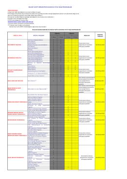 2014-2015 Eğitim-Öğretim Yılı Bahar Yarıyılı Kurumiçi Yatay Geçiş