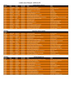E-BİKO 2014 FİNALİST DERECELERİ - e