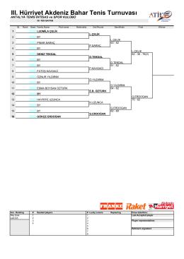 III. Hürriyet Akdeniz Bahar Tenis Turnuvası