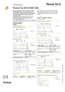 Phonak Tao Q15-10 NW O (M) - Yıldırım İşitme Cihazları