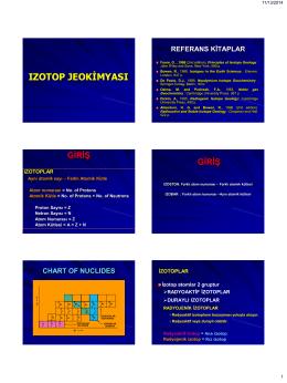 Radyoaktif İzotoplar
