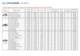 hyundaı marka araçların 01 haziran 2014 itibariyle önerilen 2014 my