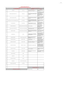 toplam çalışma noktası:107 - Adana Büyükşehir Belediyesi