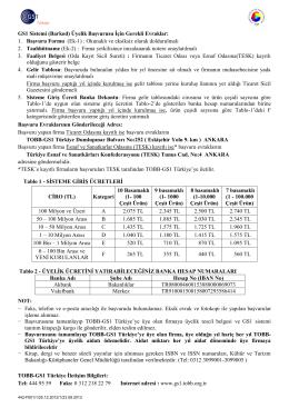 GS1 Sistemi (Barkod) Üyelik BaĢvurusu Ġçin Gerekli