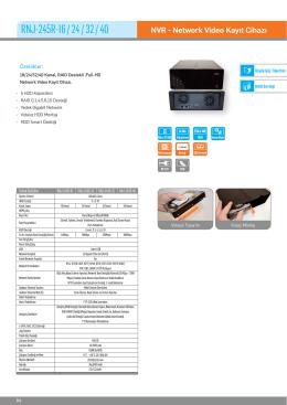 Karel RNJ-245R-16 NVR Kayıt Cihazı PDF Dosyası155.31 KB