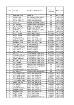 1 kamu ihale kur. ilan bedeli yok 08.08.2014 2 il sağlık müd. 112
